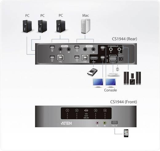 ATEN CS1944-AT-G 4 poorten KVM-schakelaar Mini DisplayPort USB 2560 x 1600 pix