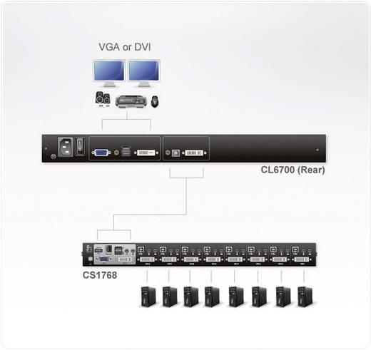 """Aten CL6700 48,3 cm (19"""") DVI-LCD-console (USB)"""