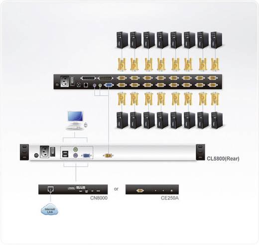 """Aten CL5800 48,3 cm (19"""") TFT console met USB-poort voor randapparatuur"""