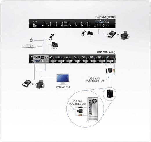 ATEN CS1768-AT-G 8 poorten KVM-schakelaar DVI USB 2048 x 1536 pix