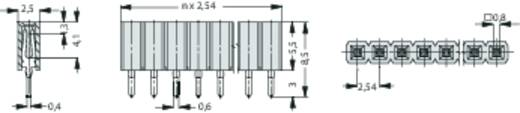 Female header (standaard) Aantal rijen: 1 Aantal polen per rij: 36 Fischer Elektronik BL LP 1/ 36/Z 1 stuks