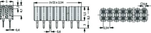 Female connector (standaard) Aantal rijen: 2 Aantal polen per rij: 36 Fischer Elektronik BL LP 2/ 72/S 1 stuks