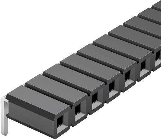 Female connector (standaard) Aantal rijen: 1 Aantal polen per rij: 36 Fischer Elektronik BL LP 3/ 36/Z 1 stuks