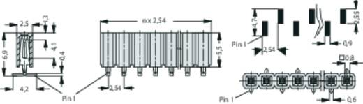 Female connector (standaard) Aantal rijen: 1 Aantal polen per rij: 20 Fischer Elektronik BL LP 5 SMD/ 20/S 1 stuks