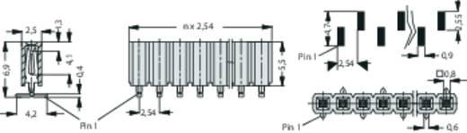 Female header (standaard) Aantal rijen: 1 Aantal polen per rij: 20 Fischer Elektronik BL LP 5 SMD/ 20/Z 1 stuks
