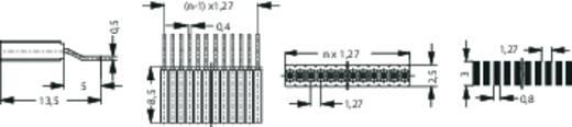 Female header (standaard) Aantal rijen: 1 Aantal polen per rij: 20 Fischer Elektronik BLM 3 SMD/ 20/G 1 stuks