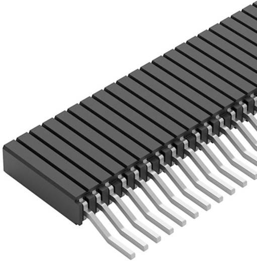 Female connector (standaard) Aantal rijen: 1 Aantal polen per rij: 20 Fischer Elektronik BLM 3 SMD/ 20/Z 1 stuks