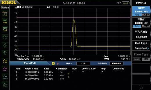 Rigol DSA800-EMI Software-upgrade optie EMI-filter & Quasi-Peak Detector-k