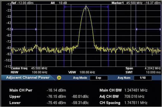 Rigol DSA800-AMK Advanced Measurement Kit DSA800-AMK, software-uitbreiding, Geschikt voor DSA815, DSA815-TG