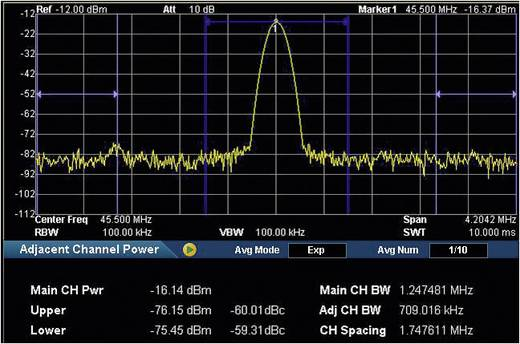 Rigol DSA800-AMK Advanced Measurement Kit DSA800-AMK, software-uitbreiding