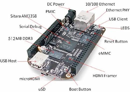 BeagleBone Black Mini-PC