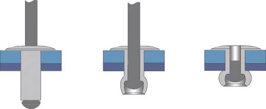 Blindklinknagel (Ø x l) 4 mm x 16 mm Staal Aluminium Bralo S1040004016 50 stuks