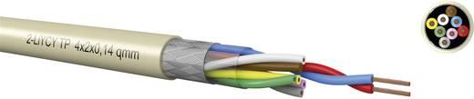 Kabeltronik 331001400 Stuurkabel LiYCY 10 x 0.14 mm² Grijs Per meter