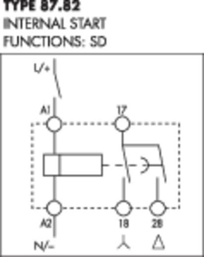 Finder 87.82.0.240 Monofunctioneel Tijdrelais 1 stuks Tijdsduur: 1 min. (max) 2x NO