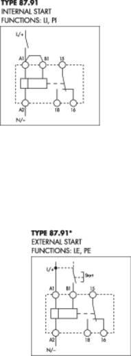 Finder 87.91.0.240 Multifunctioneel Tijdrelais 1 stuks Tijdsduur: 60 h (max) 1x wisselaar