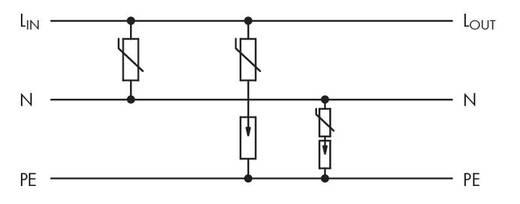 WAGO 286-836 Overspanningsafgeleider 1 stuks