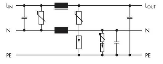 WAGO 286-843 Overspanningsafgeleider 1 stuks Geschikt voor serie: Wago serie 280 Geschikt voor model: Wago 280-629, Wago 280-639, Wago 280-765