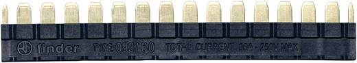 Kambrug 250 V/AC Aantal polen: 16