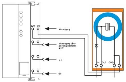 WAGO 288-824 Back-up capacitor module 1 stuks 24 V/DC