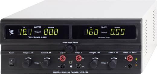 Labvoeding, regelbaar EA Elektro-Automatik EA-PS 2316-050 0 - 16 V/DC 0 - 5 A 172 W Aantal uitgangen 3 x