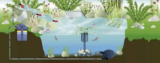 FIAP 2704 Filter-/beeklooppomp Aqua Active 15.000