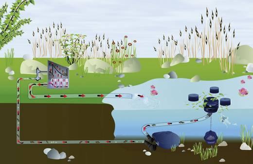 FIAP 2834 Vijverfilter BioScreen Active 30.000 pompversie <