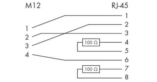 WAGO 756-9503/040-000 Adapter M12-bus Inhoud: 1 stuks