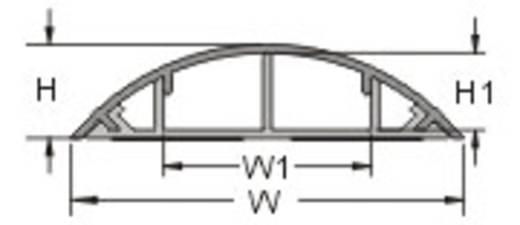 Kabelbrug PVC Grijs Aantal kanalen: 1 100 cm KSS Inhoud: 1 stuks
