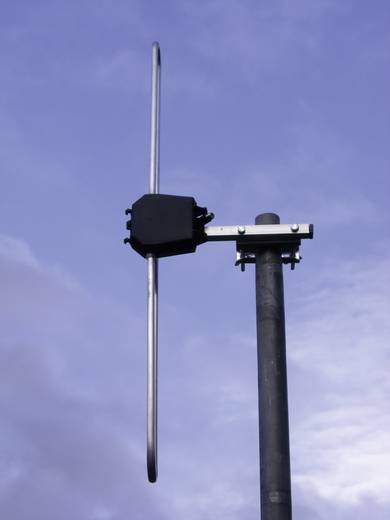 RING DAB+ radio antenne