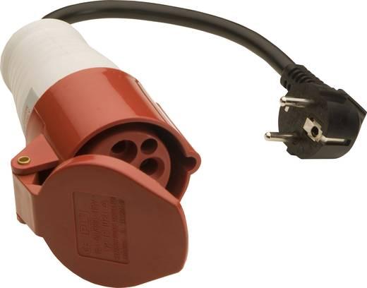Megger Draaistroomadapter, Geschikt voor PAT300- en PAT400-serie1000-771