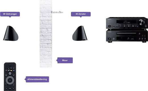 Marmitek Powermid 300 XTRA - draadloze verlenging voor infrarood afstandsbediening