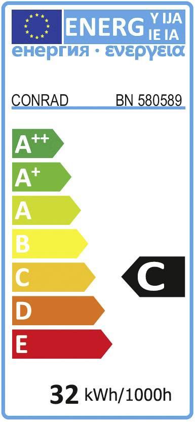 Energie-efficiëntieklasse C