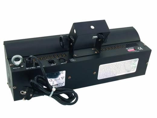 UV-floodlight Eurolite FLD-252 UV LED 30 W
