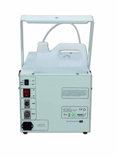 Sneeuwmachine Eurolite Snow 5001 Incl. bevestigingsbeugel, Incl. kabelgeboden afstandsbediening