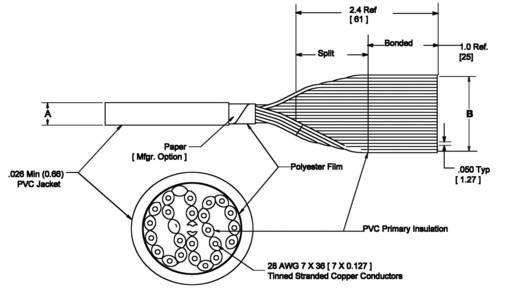 3M 80-6108-0288-8 Lintkabel Rastermaat: 1.27 mm 26 x 0.08 mm² Zwart Per meter