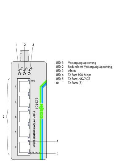 Industriële switch unmanaged WAGO 852-101 Aantal ethernet-poorten 5 LAN-overdrachtsnelheid 100 Mbit/s Voedingsspanning (num) 12 V/DC, 24 V/DC, 48 V/DC