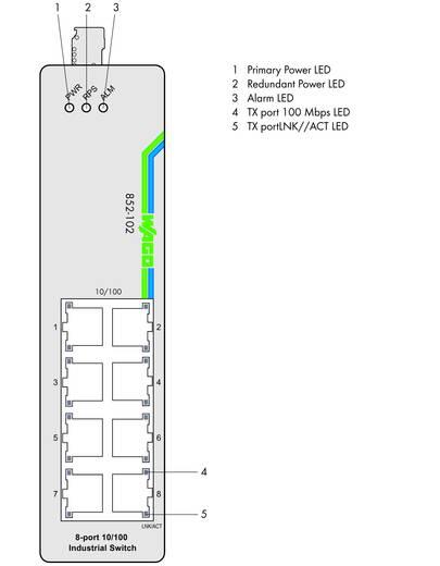 Industriële switch unmanaged WAGO 852-102 Aantal ethernet-poorten 8 LAN-overdrachtsnelheid 100 Mbit/s Voedingsspanning