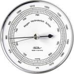 RVS barometer