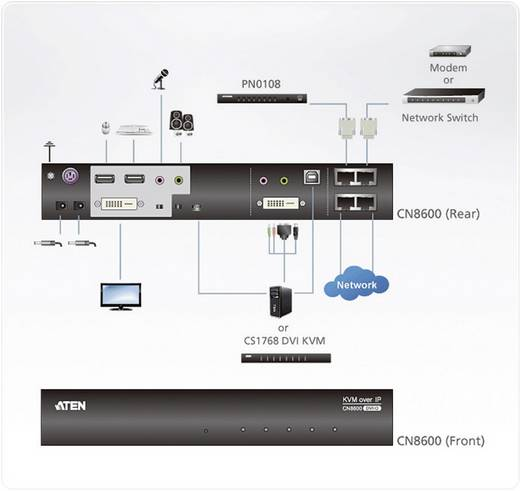 ATEN CN8600 1 poort KVM-schakelaar DVI USB, PS/2 1920 x 1200 pix