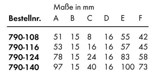 WAGO 791-124 Schermaansluitingsklem 50 stuks
