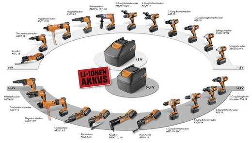 Fein ASCD18-W2 Accu-slagmoersleutel incl. 2 accu's, incl. koffer 18 V 4 Ah Li-ion