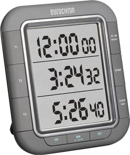 Eurochron EDT 9000 Timer Zwart