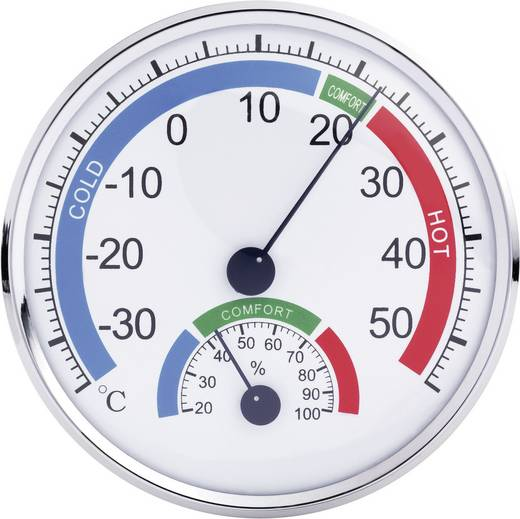 Vrijstaand, Wand Thermo- en hygrometer TH101E