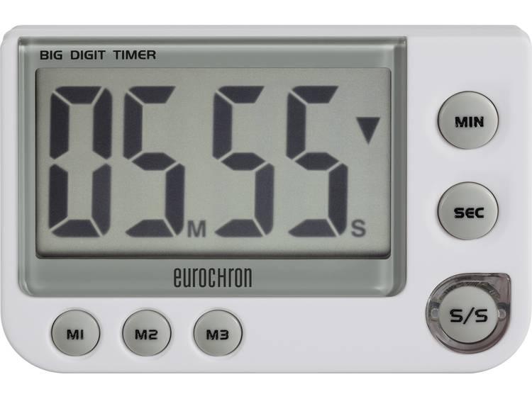 Eurochron Timer EDT 4000 (l x b x h) 21 x 91 x 60 mm Wit