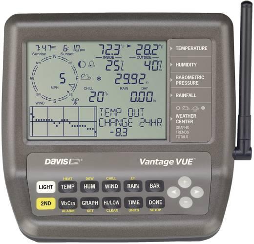 Digitaal draadloos weerstation Davis Instruments Draadloos weerstation Easy