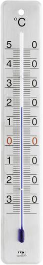 Wand Thermometer TFA 12.2046.61