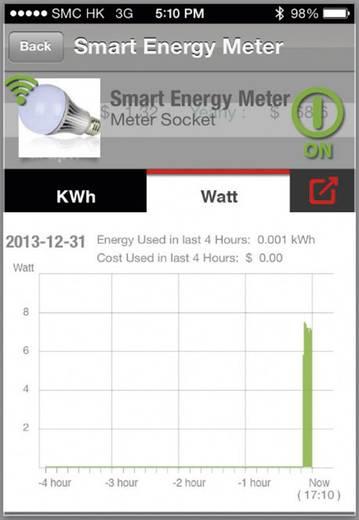 Energiekostenmeter VOLTCRAFT SEM-3600BT Bluetooth-interface, Grafische weergave, Internetaansluiting