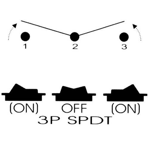 SCI R13-258B B/R Wipschakelaar 14 V/DC 21 A 1x uit/aan IP66 vergrendelend 1 stuks