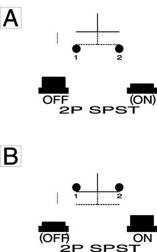 SCI R13-24B1-05 BL Druktoets 250 V/AC 1.5 A 1x aan/(uit) schakelend 1 stuks