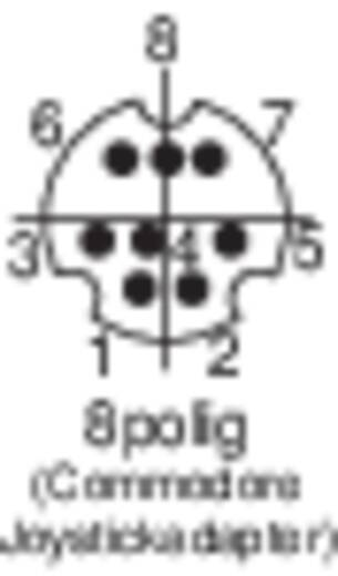 BKL Electronic 0204006 Miniatuur DIN-connector Stekker, recht Aantal polen: 8 Zwart 1 stuks